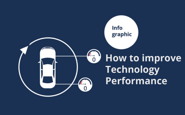 AXXCON Automotive Industry Interim Management