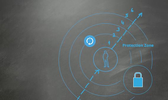 AXXCON protection zone it security