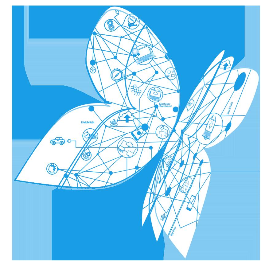 IT Transformation butterfly